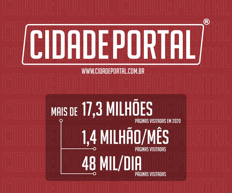 Cidade Portal Acessos 2020