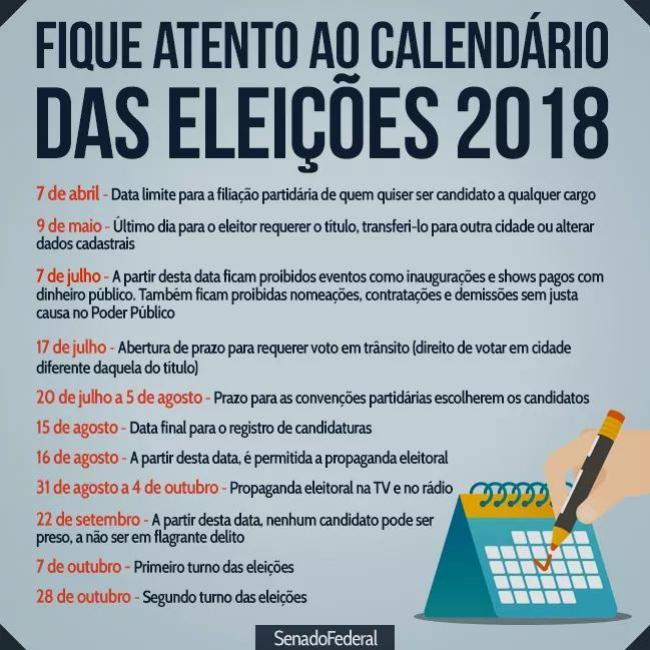 Fique atento ao calendário das eleições 2018 - Datas Limites