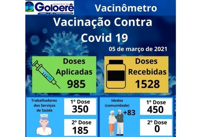 Goioerê já vacinou 985 pessoas contra o covid-19