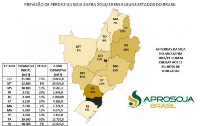 Perdas por clima são gravíssimas, estima Aprosoja Brasil